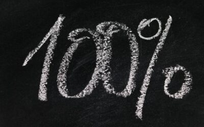 Quelle est l'utilité du ratio de rentabilité d'une entreprise?